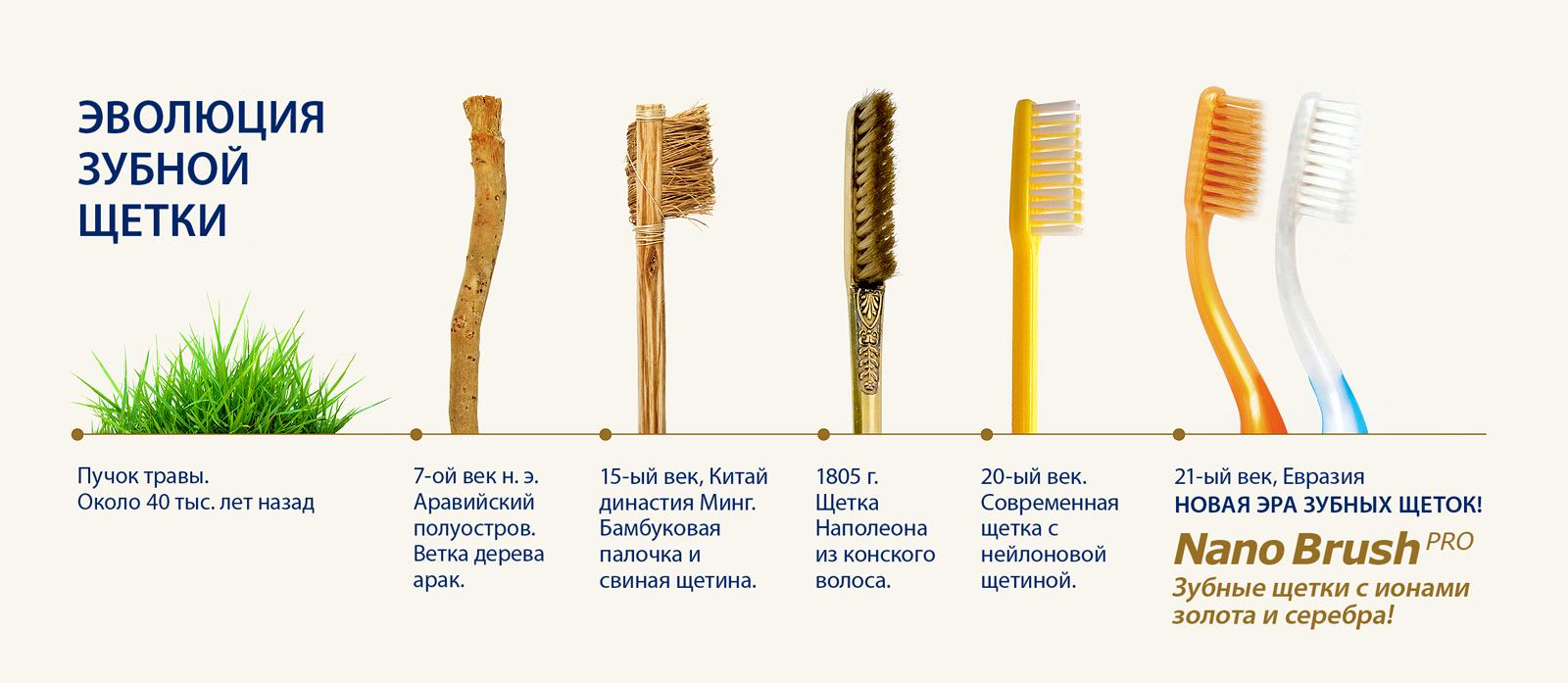 возможно когда появилась зубная щетка недвижимости Усть-Кинельский